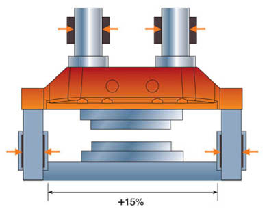 Guiding System of Slide & Hydro-Static Bushings